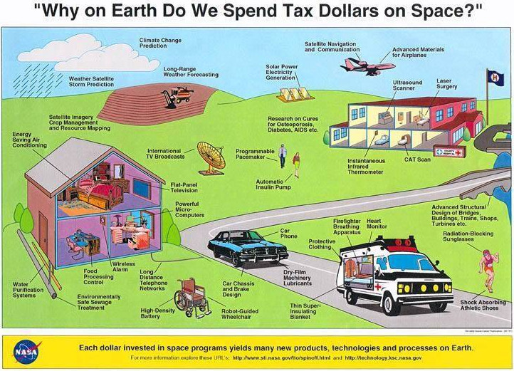 Nasa infographic: why on earth do we spend tax dollar on Space?